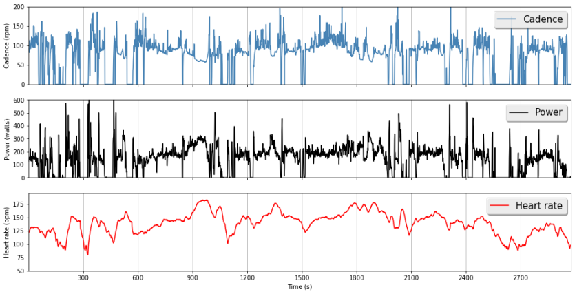 fig1_timeseries